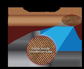 Condenser Tube TCX-TCI