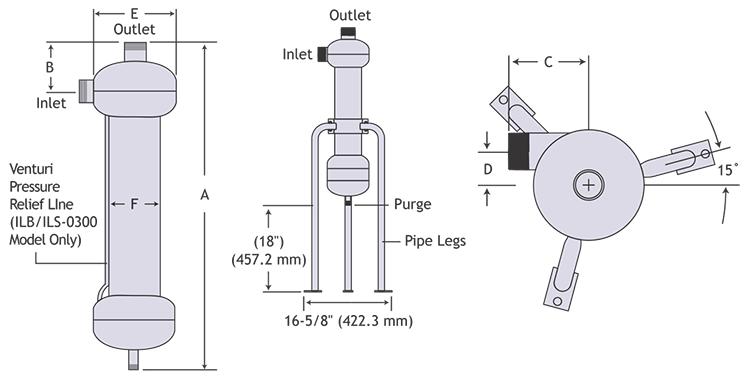 ILB/ILS Separator Size