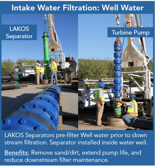 Well Water Filtration Example