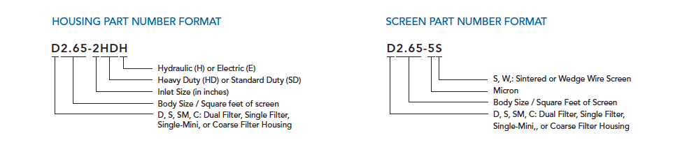 How to identify a Self Cleaning Screen Filter